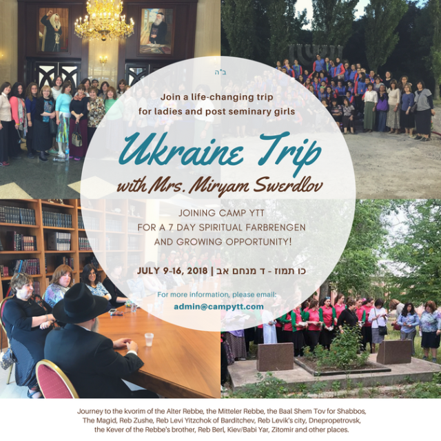 Teal Photo Collage Travel Invitation (1)